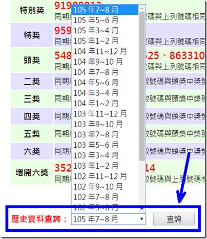 各期統一發票中獎號碼查詢